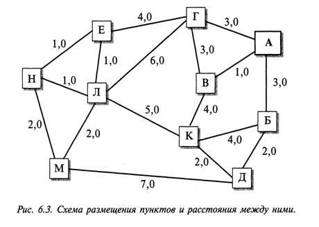 На рис. 6.3 показаны схема